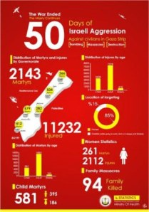 Final Statistics (400 x 572)